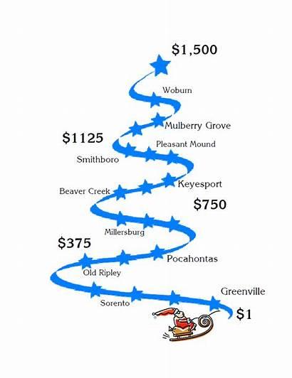 Thermometer Fundraising Alternative Christmas Fundraiser Goal Chart