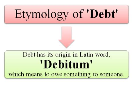 What Is Debt? Meaning, Definition And Examples Of Debt. Asset Tracking Template Hvac Service San Jose. Drunk Driving Attorney Los Angeles. Purple Heart Veterans Foundation. Schenectady Insuring Agency Solar Power 101