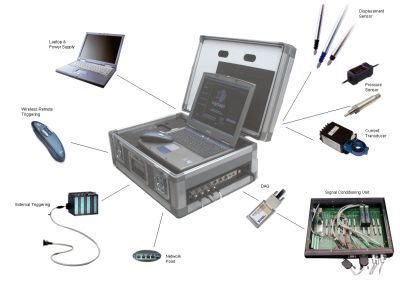 dynamic systems ltd dynamic weld monitoring system sigmapi systems ltd engnet south africa