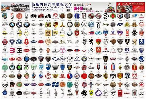 All Car Logos Branded Cars Logos Wally Designs