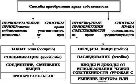 отчет по учебной практике юриспруденция