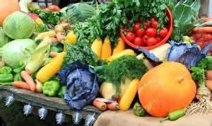 Народные средства для похудения для ленивых