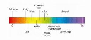 Mineralwasser Ph Wert Liste : deshalb schmeckt kaffee und tee durch gefiltertes wasser deutlich besser dein wasserfilter ~ Orissabook.com Haus und Dekorationen