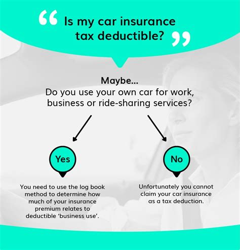 The term investment income means the gross amount of income earned during the taxable year from interest, dividends, and rents, computed as follows: Are insurance payments tax deductible? (Infographics + Article)