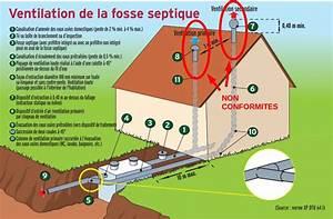 Fosse Toutes Eaux Schema : graves erreurs maisons ctvl construction maisons ~ Premium-room.com Idées de Décoration