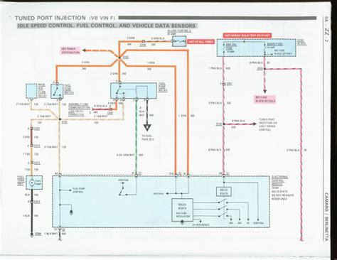 1986 Camaro Fuel Wiring Harnes Diagram by Pressure Sending Unit Third Generation F