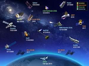 Dark Energy, Dark Matter   Science Mission Directorate