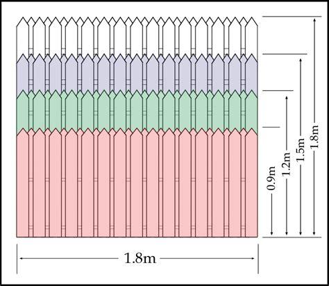 fence sizes shiplap fence panels fences