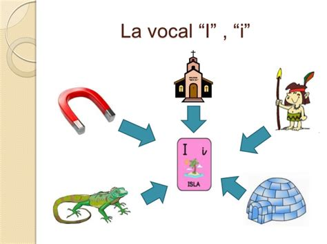 las vocales diapositivas