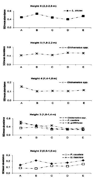 Estudio comparativo del tamaño estimativo de muestra para