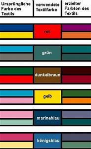 Petrol Farbe Mischen : die besten 25 farbmischtabelle ideen auf pinterest farbmischung wie man farben mischt und ~ Eleganceandgraceweddings.com Haus und Dekorationen