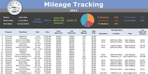 mileage tracking log  home small business tax