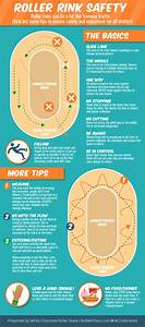A Newbie U0026 39 S Guide To Navigating Skating Rinks  Infographic