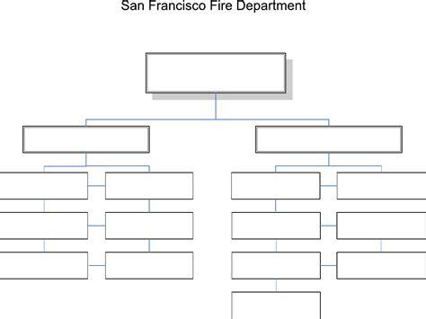fire department organizational chart
