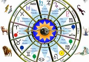 send your Full Horoscope with Ancient Indian Astrology ...
