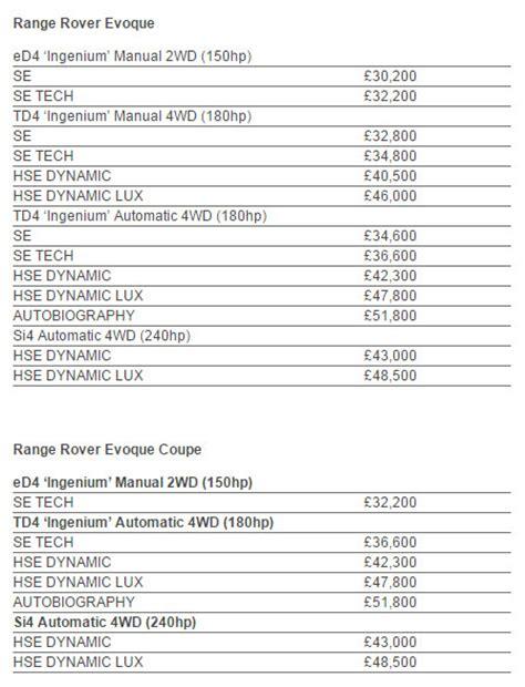 2016 Range Rover Evoque Price & Specs