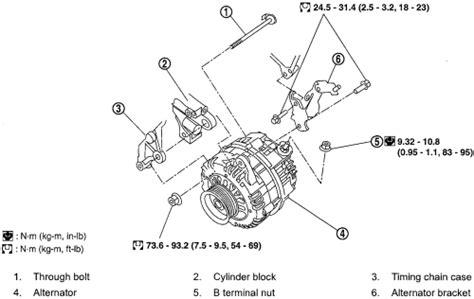 Nissan Alternator Parts Diagram Downloaddescargar