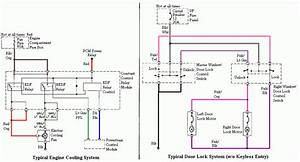 95 Mustang Engine Diagram Cooling Fan