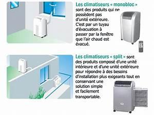 Climatiseur Mobile Sans évacuation Extérieure : climatiseur toute la climatisation portable et ~ Dailycaller-alerts.com Idées de Décoration