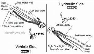 Meyer Plow Main Harness Wiring Pin Outs