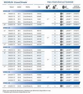 Michelin Crossclimate Test : nouveau pneumatique michelin cross climate nous l 39 avons test ~ Medecine-chirurgie-esthetiques.com Avis de Voitures