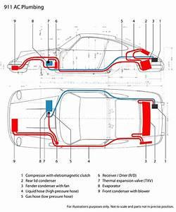 A  C Condenser Delete Help For 86 Coupe