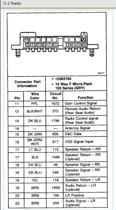 1991 chevy s10 stereo wiring diagram bestharleylinks info
