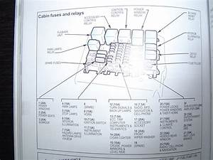 Cabin Fuse Box Diagrams Ba  Bf Vx  Vy  Vz  Ve
