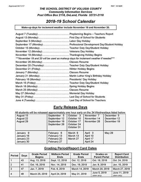 Volusia County Schools Calendar 2022.V O L U S I A C O U N T Y S C H O O L Y E A R C A L E N D A R Zonealarm Results