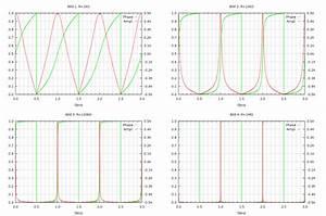Phasengang Berechnen : wie funktioniert dieses filter ~ Themetempest.com Abrechnung