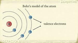 Chemistry  U0026 Physics  History Of The Atom  Dalton  Thomson