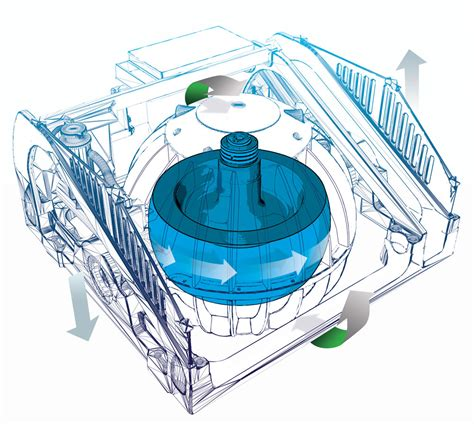 Gyro Stabilizer For Boats by How Seakeeper Works Gyroscopic Stabilization For Boats