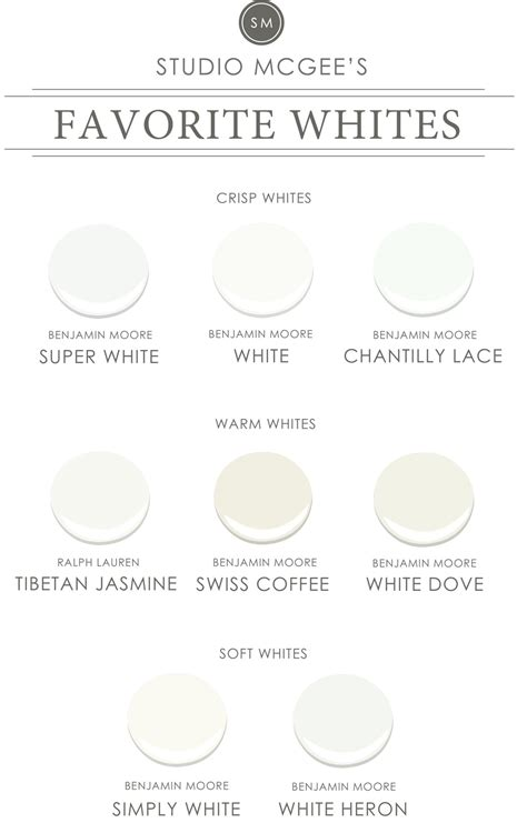 best paint color to go with white kitchen cabinets ask studio mcgee our favorite white paints studio mcgee 9955