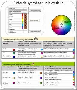 revgercom harmonie couleur beauvoir sur niort idee With feng shui couleur salon 9 les 25 meilleures idees de la categorie chambres vert