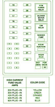 1999 Ford Fuse Box by 1999 Ford F350 Fuse Box Diagram Circuit Wiring Diagrams