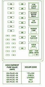 1999 Ford F350 Fuse Box Diagram  U2013 Auto Fuse Box Diagram