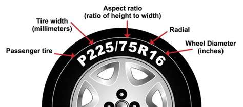 How To Read Your Tire Size