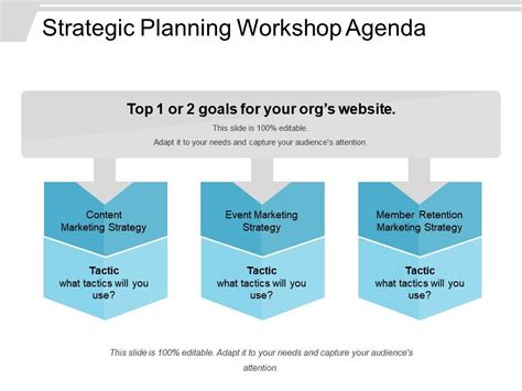 strategic planning workshop agenda powerpoint