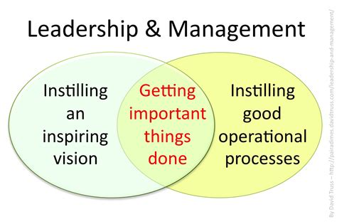 leadership  management david truss pair  dimes