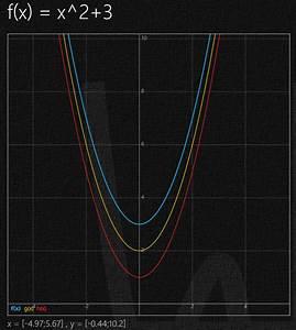 Quadratische Funktionen Nullstellen Berechnen Aufgaben Mit Lösungen : funktionen funktionen berechnen und zeichnen mit ~ Themetempest.com Abrechnung