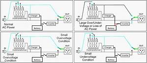 Residential Transformer Wiring Diagram