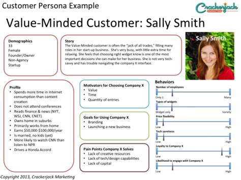 customer persona template relevant content 10 web tips