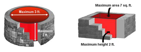 square pit dimensions fire pit safety the magic of fire