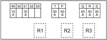 nissan x trail 2014 2018 fuse box diagram auto genius