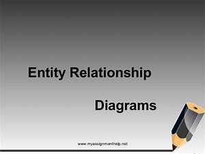 Entity Relationship Diagram For Dummies