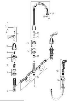 order replacement parts  american standard