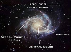 Daniel Sevo's Astronomy - Galaxy