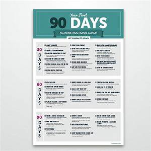 the journey of a first year coach part one ms houser With the first 90 days template