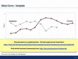 complete business frameworks toolkit strategy marketing With value curve analysis template