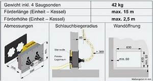Solarfocus Therminator 2 Preis : solarfocus saugsondenset automatisch f r pellets 4 fach erweiterbar auf 6 fach haustechnik ~ Frokenaadalensverden.com Haus und Dekorationen